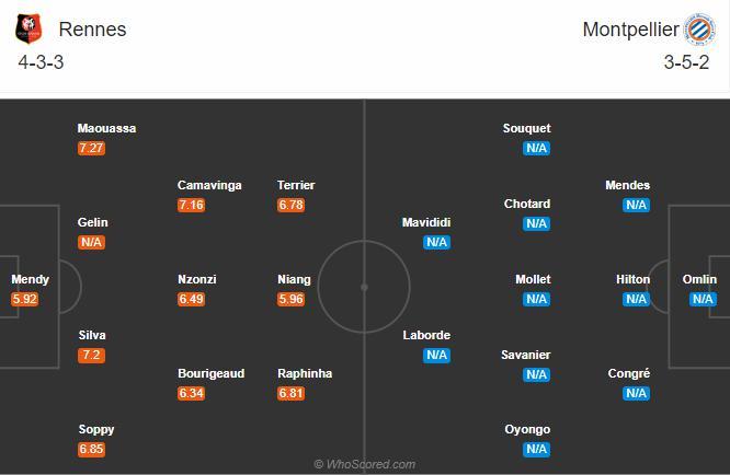 Đội hình dự kiến Rennes vs Montpellier